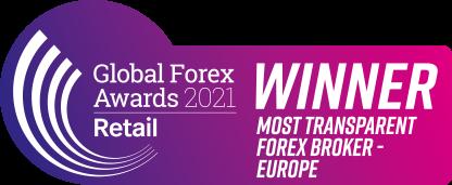 Global FX Awards 2021 – Most Transparent Forex Broker – Europe