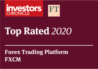 Top Rated 2020 – Forex Trading Platform