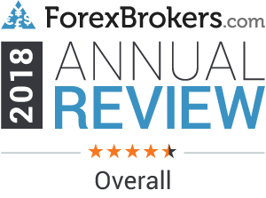 ForexBrokers.com