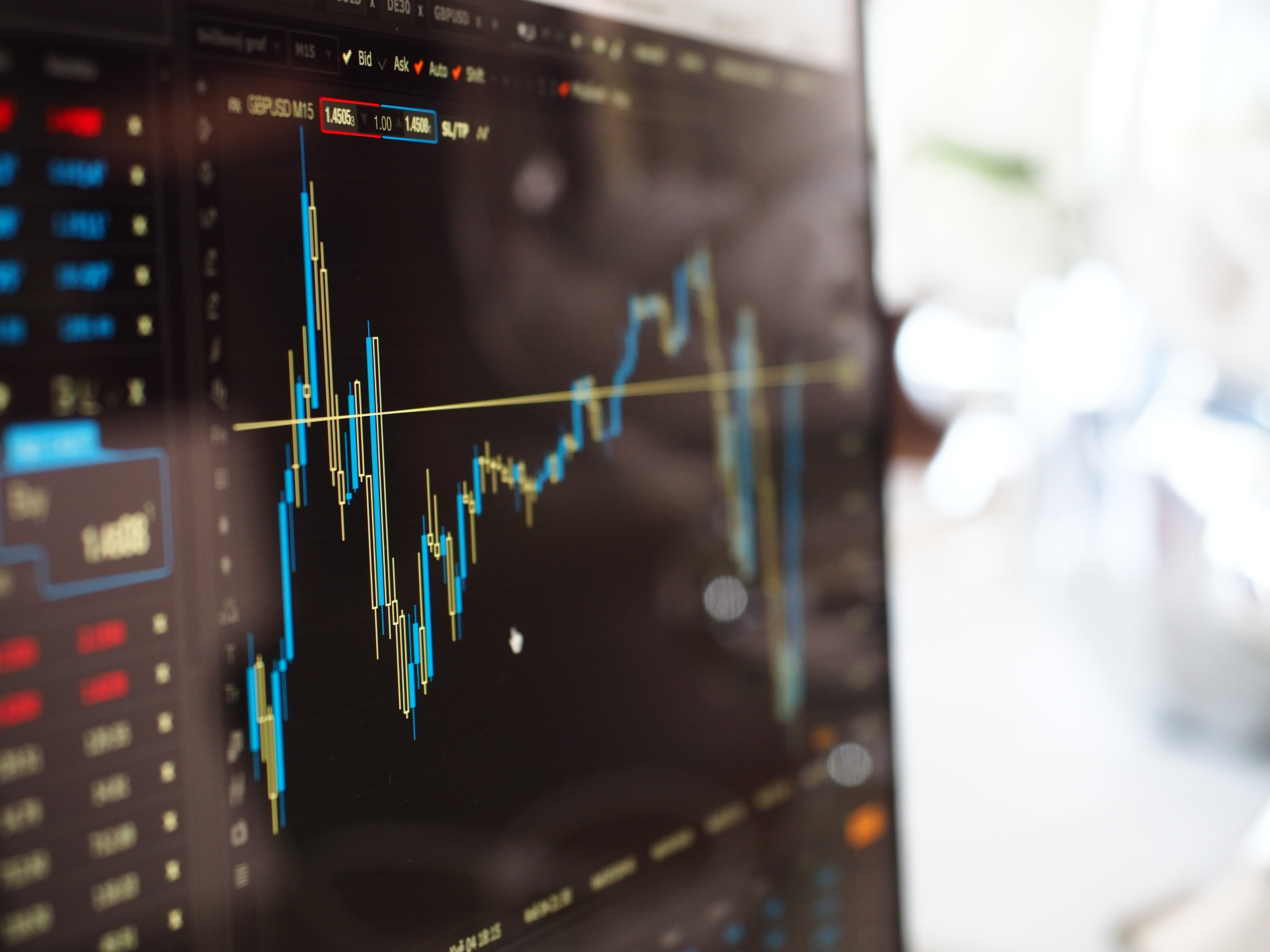 How To Make Money In The Stock Market Fxcm Markets