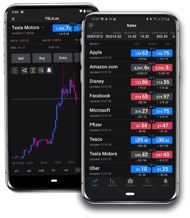 forex trading fxcm investire in internet bitcoin