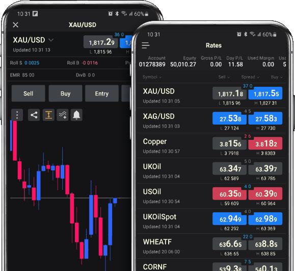 fxcm handelszeiten binary options broker no deposit bonus
