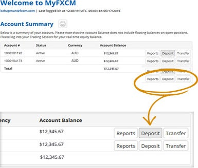MyFXCM Welcome Screen