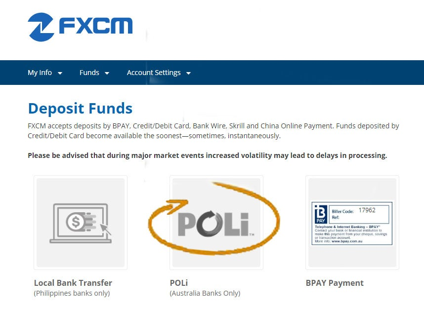 FXCM - MyFXCM POli Option