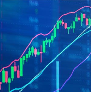 FXCM Forex Charts Example