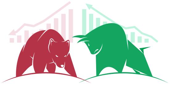 FXCM - Bear and Bull