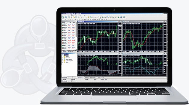 Forex Trading - Currency Trading - FXCM Markets