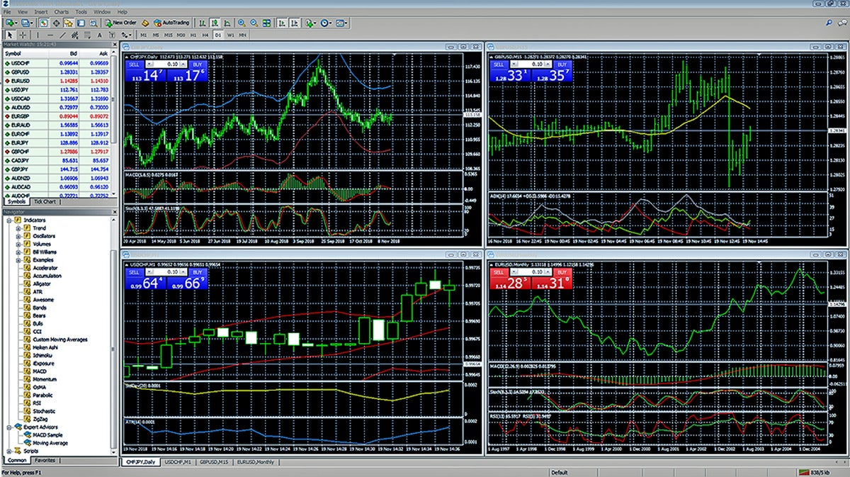 Easy Forex Mt4 Free Download - Forex Auto Run