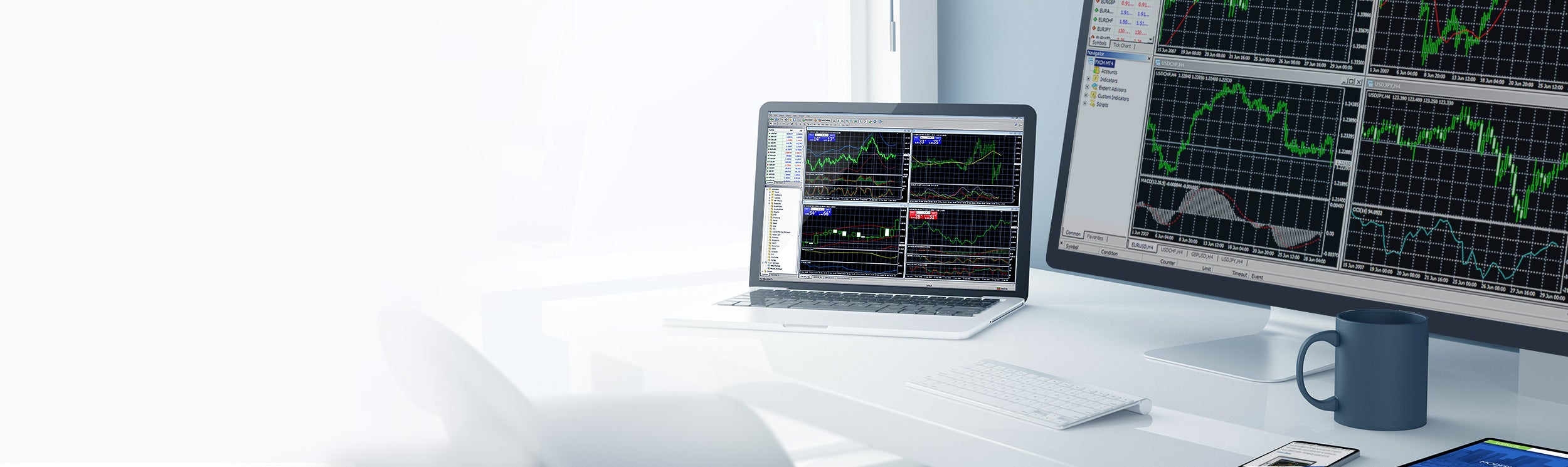 MetaTrader 4 - FXCM Markets