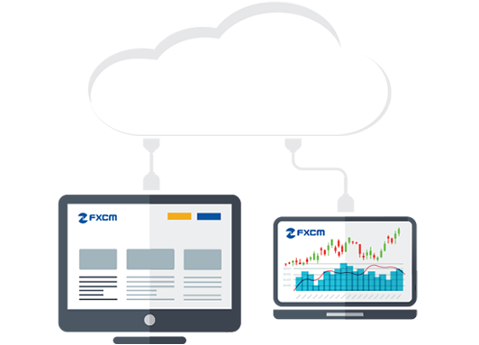 FXCM - New Trading Station Cloud