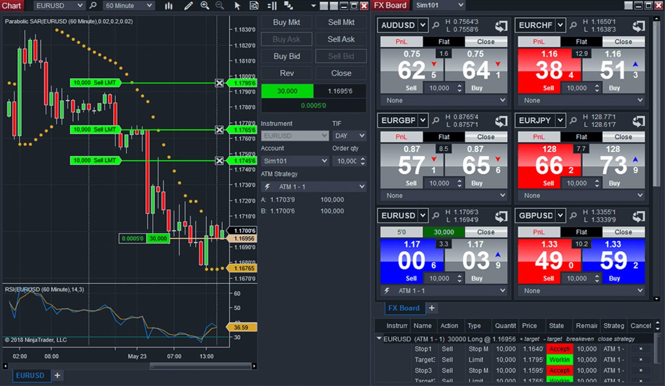Search Result for 'ninjatrader 8 bitmex|Bityard.com 258U Bonus'