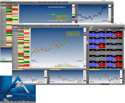 AgenaTrader - Specialty Platform