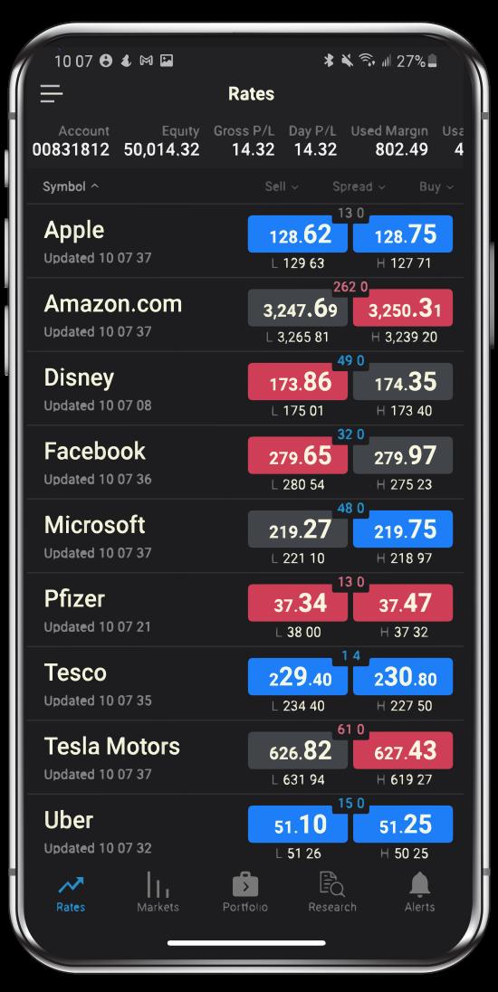 Trading Station Mobile