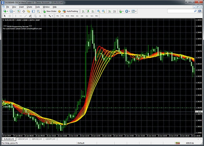 Best forex trading app uk