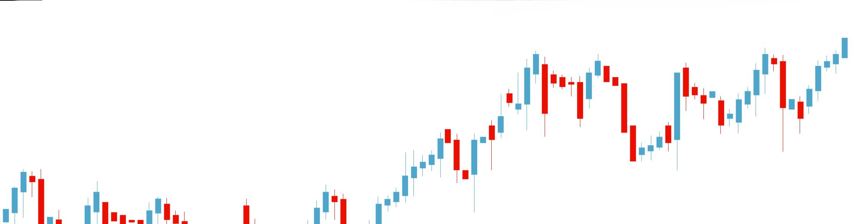 Trading Station - Forex Trading Platform - FXCM UK