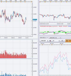 fxcm trading station for mac