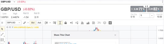 FXCM - Trading Station Web - Share