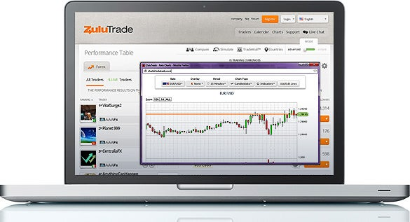 Auto forex trading uk