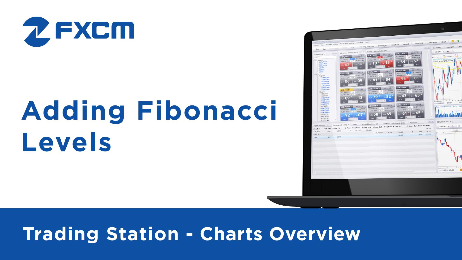 Adding Fibonacci Levels