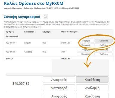 MyFXCM Welcome Screen