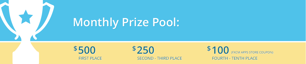 Monthly Prize Pool